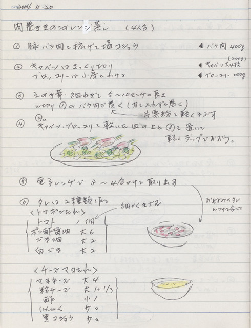 20120620_ryori_k_1